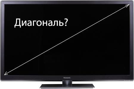Диагональ телевизора  измеряется в дюймах и определяется как расстояние между двумя противоположными углами экрана.