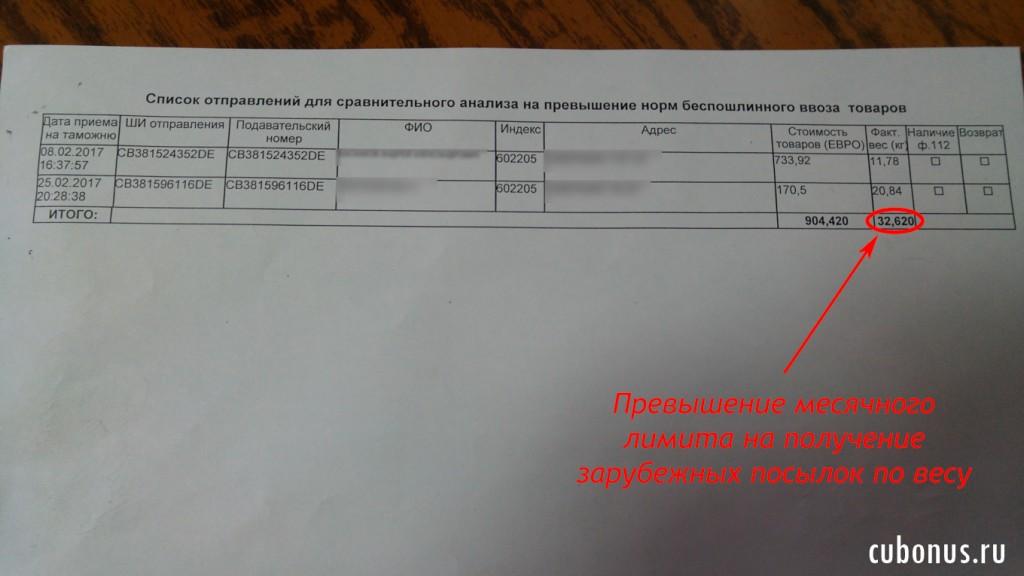 Список отправлений для сравнительного анализа на превышение норм беспошлинного ввоза товаров